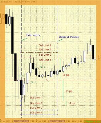 Абсолют банк курс евро